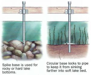 drawings showing dock base installation